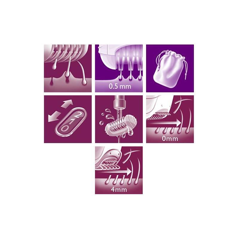 caracteristici tehnice philips santinelle
