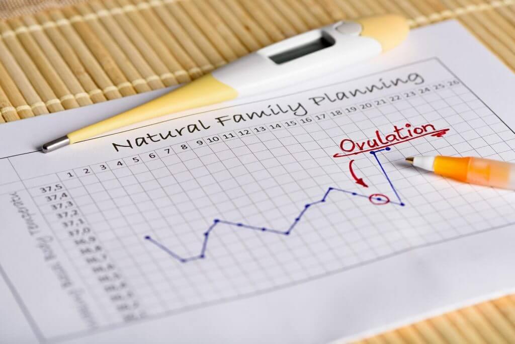 calendar de ovulatie